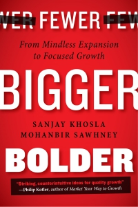 From Mindless Expasion to Focused Growth Sanjay Khosla
